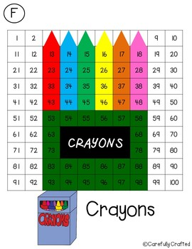 Back to School Mystery Picture Addition- Hundreds Chart Addition Practice