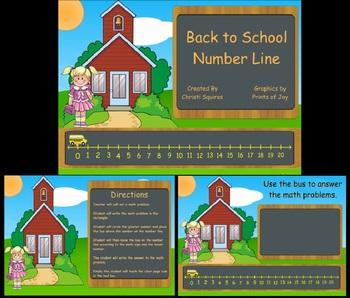 Number Line  SMARTBoard