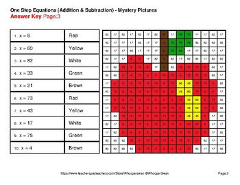 Back to School: One-Step Equations: Addition & Subtraction Math Mystery Pictures