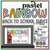 Back to School | Open House EDITABLE Slides Templates Past