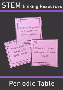 Back to School Periodic Table of Elements Chemistry Science Task Cards