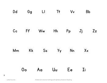 Phonetic Analysis Assessment: K-1