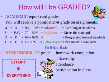 Back to School PowerPoint - Behavior & Syllabus