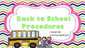 Back to School Procedures Powerpoint EDITABLE Melonheadz