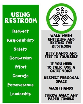 Back to School Procedures for Bathroom Use