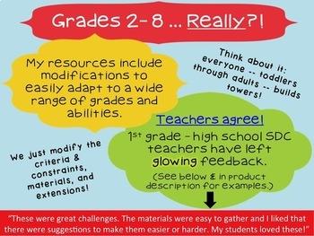 Back to School STEM Challenge: Apples Aloft 1:1 PAPERLESS