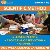 Back to School Science Experiment - Learning About the Scientific Method