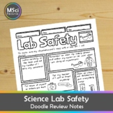 Back to School Science Lab Safety Rules Doodle Notes Middle School