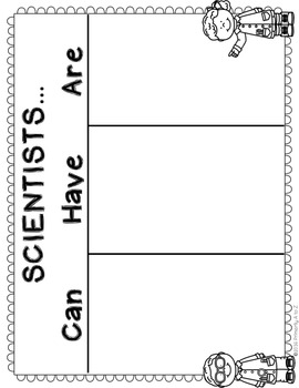 Back to School Science {Scientific Method, Experiment & Graphic Organizers!}