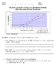 Back to Middle School Science Worksheet - Graphing Practice