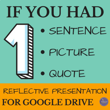 Digital Presentation Activity for Middle School and High School