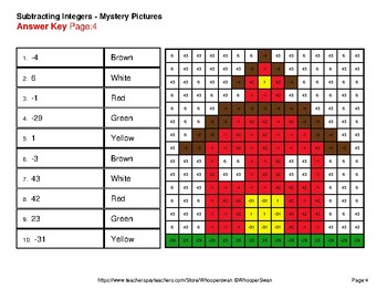 Back to School: Subtracting Integers - Color-By-Number Math Mystery Pictures