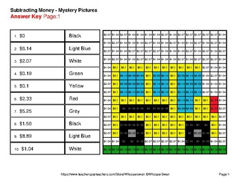 Back to School: Subtracting Money - Color-By-Number Mystery Pictures