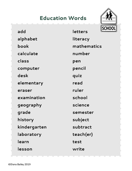 THE LANGUAGE OF EDUCATION Informational Texts and More Gr 6-8