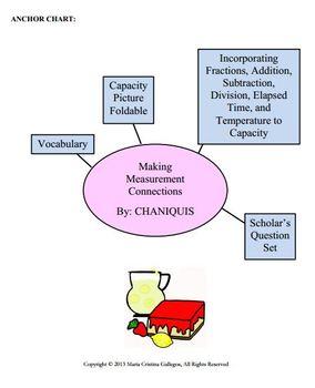 Capacity Workshop