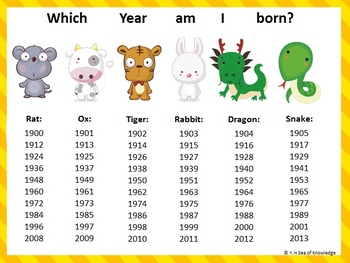 Time, Days, & Months of The Year {Chinese Zodiac Theme}