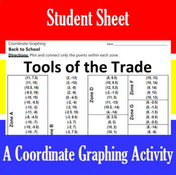 Back to School - Tools of the Trade - A Coordinate Graphing Activity