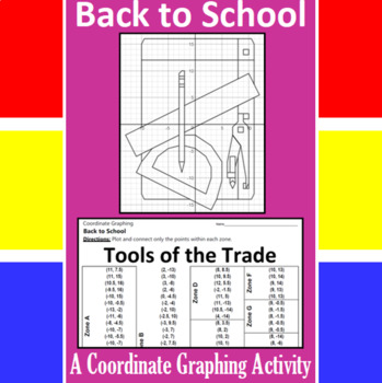Back to School - Tools of the Trade - A Coordinate Graphin