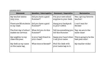 Back to School Types of Sentences Sort