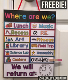 "Free EDITABLE Back to School ""Where Are We?"" Sign"