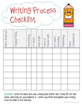 5 Step Writing Process Posters/Checklist/Journal Inserts