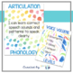 Back to Speech Therapy Materials:  Folders, Goal-Setting, & Bulletin Boards