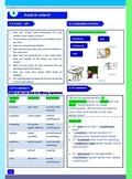 Back to school-  Speaking + Vocabulary + Grammar- for ESL