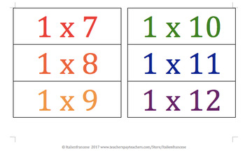 Back to school times tables 4 ways in colour Wishlist Priced