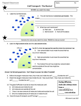 Back to the Basics:  Passive and Active Transport for the Flipped Classroom