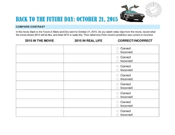Back to the Future Day: October 21, 2015 (Sample Activity)