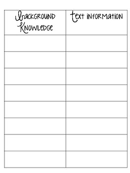 Background Knowledge VS. Text Information T-Chart