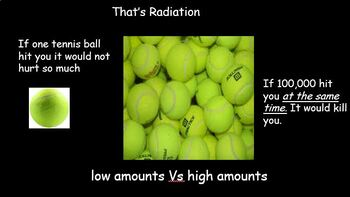 Background Radiation + Free Famous Scientists & literacy in Science