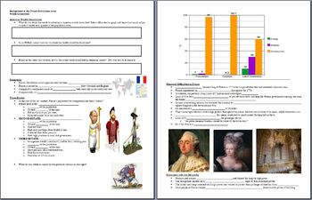 Background to the French Revolution Smartboard Presentation