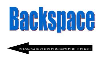 Backspace vs. Delete