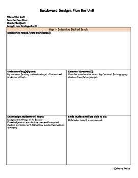 Backward Design - Planning a Unit