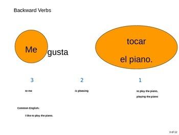 Backward Verb gusta.pptx