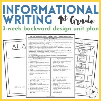 Backward design lesson plan teaching resources teachers pay teachers informational writing backwards design unit plan 1st grade common core fandeluxe Images