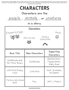 First Grade Reader's Workshop Backwards Design Unit Plan  Story Elements 