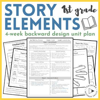 Backwards Design Unit Plan- Story Elements {First Grade Co