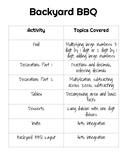 Backyard Barbecue Math Review