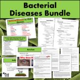 Bacteria Case Studies