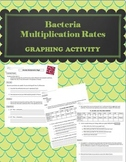 Bacteria Multiplication Rates Graphing Activity