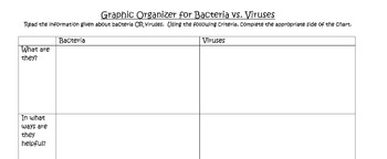 Bacteria and Viruses:  A Compare and Contrast Lesson