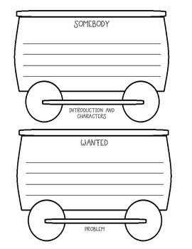 Story Structure Summarizing Roller Coaster