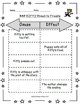 Bad Kitty Drawn to Trouble Literature Guide (Common Core)