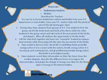 Badminton Physics