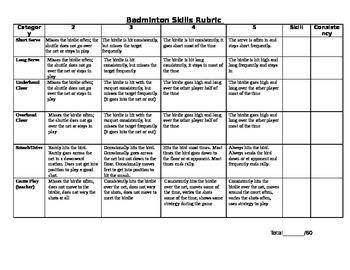 Badminton Skills Rubric