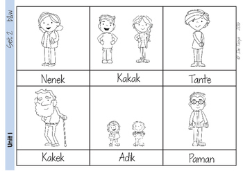 Keluarga -BLM | Family Unit | Bahasa Indonesia