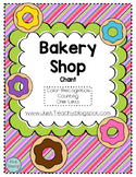 Bakery Shop-Donut Color and Counting Game