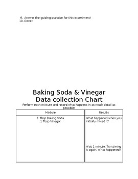 Baking Soda Experiment/Chemical Reactions Lesson